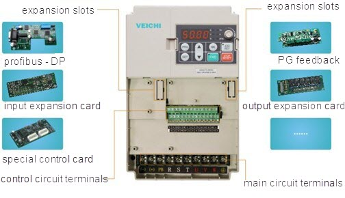 components of AC90 tension control VFD