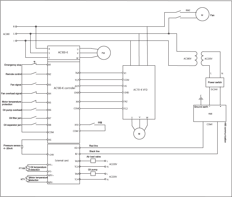 6361914776059861876497762 veichi ac100 k open loop permanent magnetic air compressor inverter wiring diagram for 100 amp sub panel at honlapkeszites.co