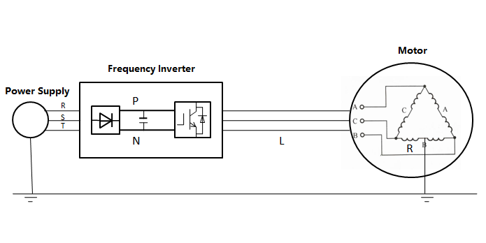 Solution of over-voltage fault-VEICHI ELECTRIC