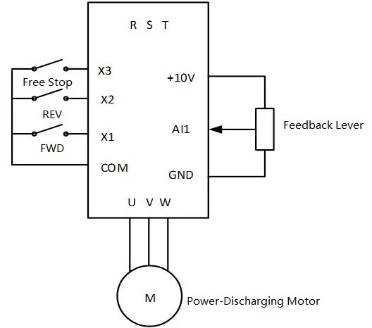 Application of AC300 general frequency inverter on power ... on