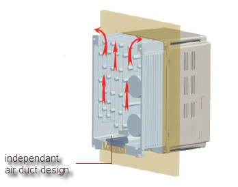 independant air duct design