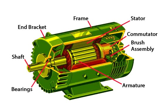 What is the difference between ac and dc motors veichi for How to check ac motor